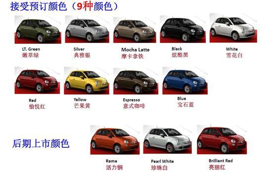 菲亚特500个性化 12种车身颜色多种内饰高清图片