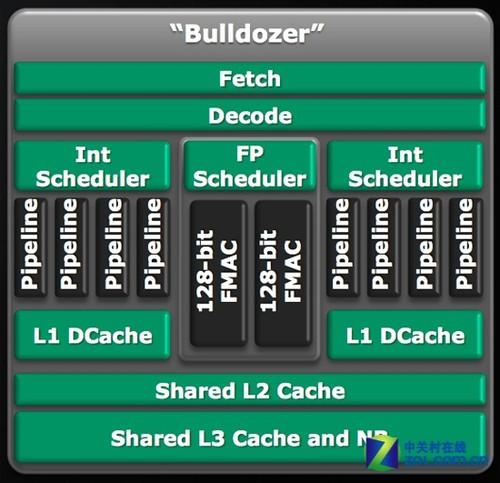 电池企业组织结构