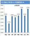 2012-2013和讯港股年度策划