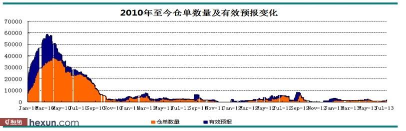 17测算ice糖价转换为国内白砂糖的成本价,如下表图片