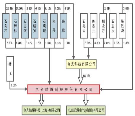 电光qjz16-80电路图